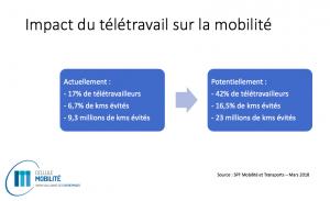 Benoit Minet - Conseiller en mobilité au sein de l'Union wallonne des Entreprises